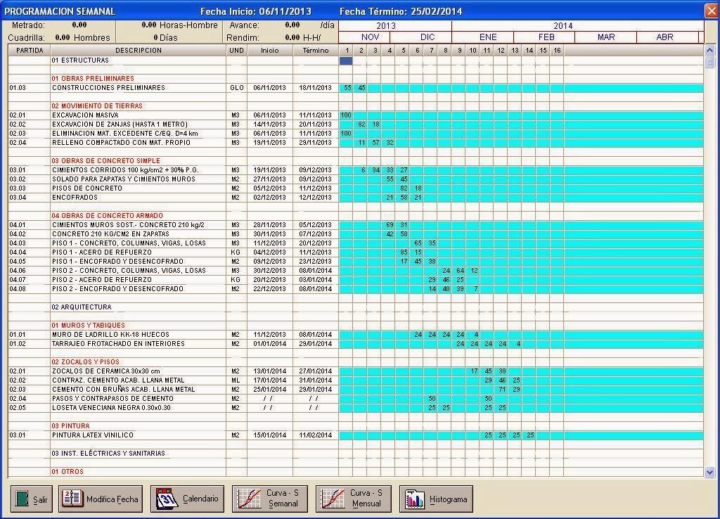 Lujoso Plantilla De Excel De Planificación De Mano De Obra ...