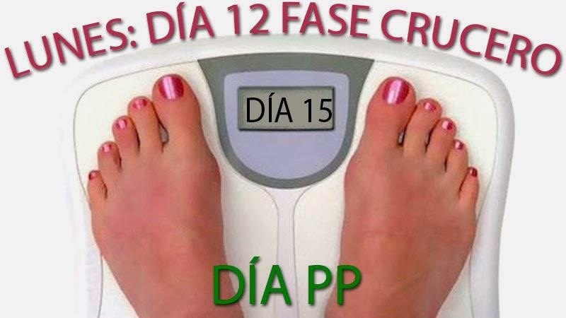 Dieta Dukan con Claudia Dia 15 Proteinas puras. ABCdukan