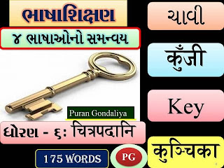 https://purangondaliya.files.wordpress.com/2014/09/25-chitrapadani-std-6.pdf