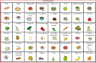Autismo aula arco iris abril 2013 - Alimentos en ingles vocabulario ...