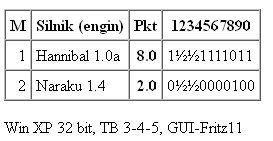 Match Hannibal 1.0 - Naraku 1.4 BarazHannibalNaraku.6.2011