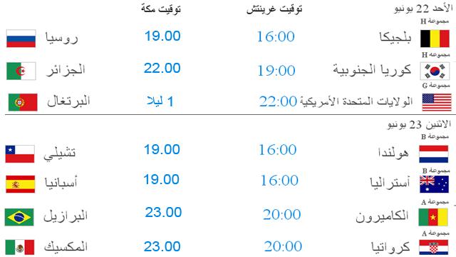 مواعيد مباريات كاس العالم