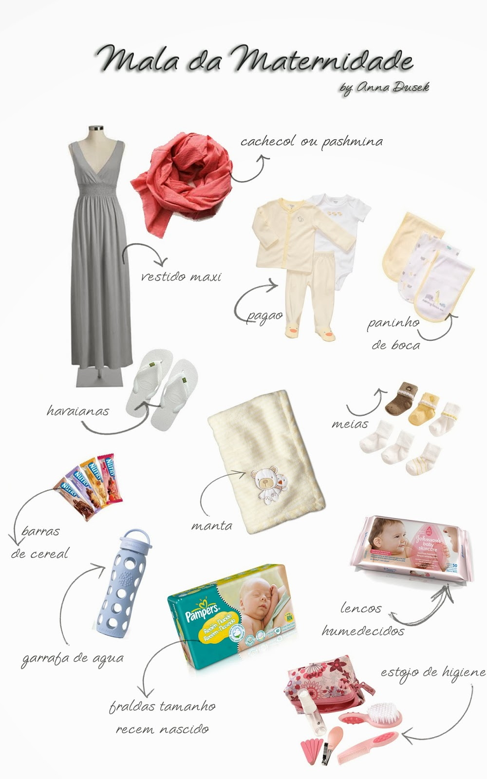 O que levar para a maternidade primeiros dias - Anna Dusek