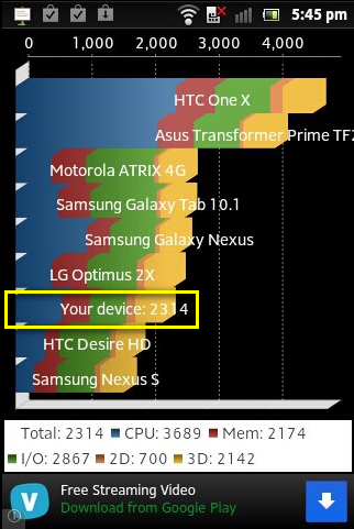 novathor, novathor vs exynos, novathor vs tegra, novathor vs exynos vs tegra