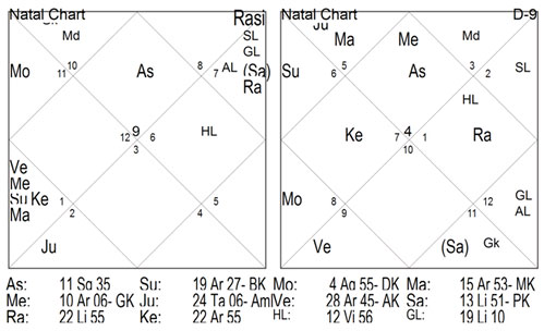 Numerology check online picture 3
