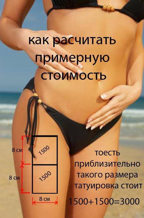 Сделать тату в Минске - цена, отзывы клиентов Titova Tattoo
