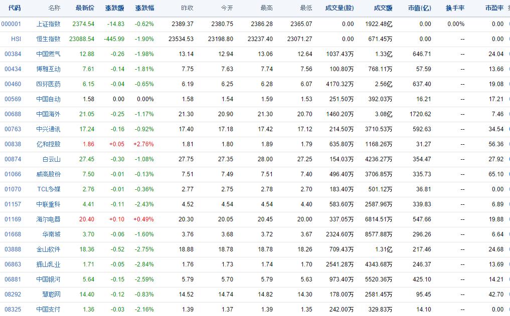 中国株コバンザメ投資ウォッチ銘柄watch20141010