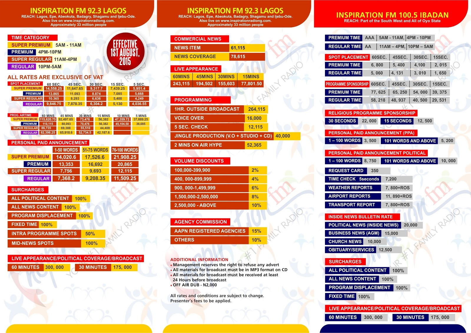 Romjiks Media Consultants: Metro FM and Inspiration FM New Rate Card.