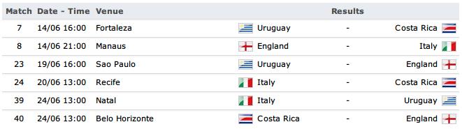 Jadwal Kualifikasi Grup Piala Dunia 2014 Brazil + PDF