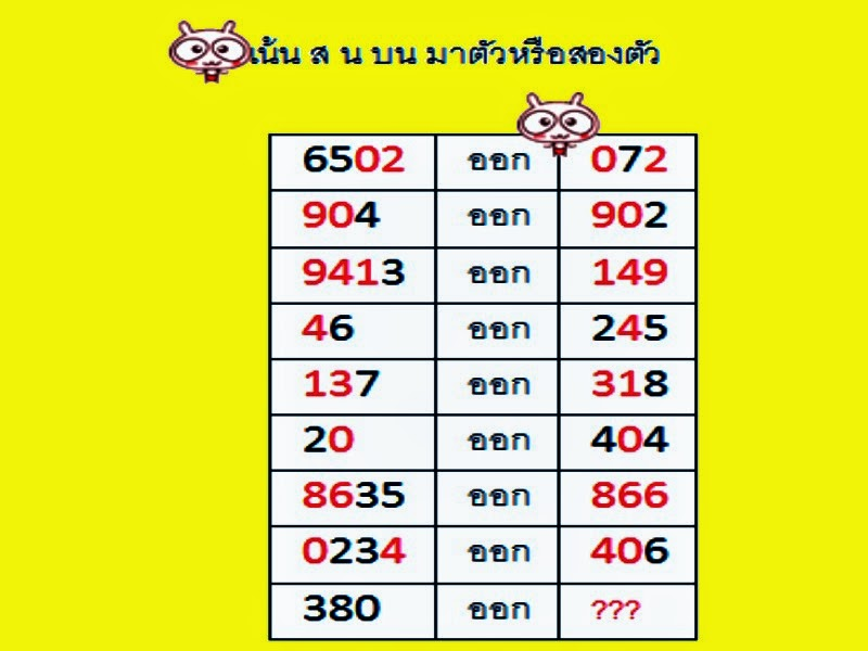 Lotto Result April 29 2016 | Search Results | Summary Daily Trends