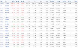 中国株コバンザメ投資ウォッチ銘柄watch20151126