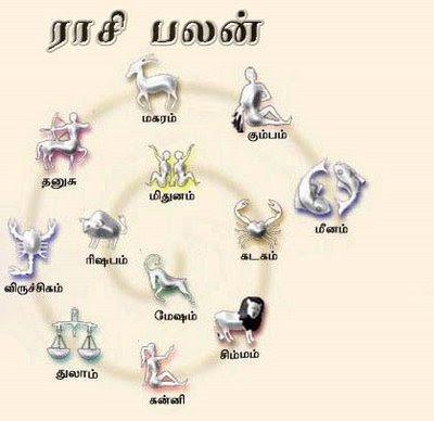 2013 To 2014 Rasi Palan In English | Autos Post