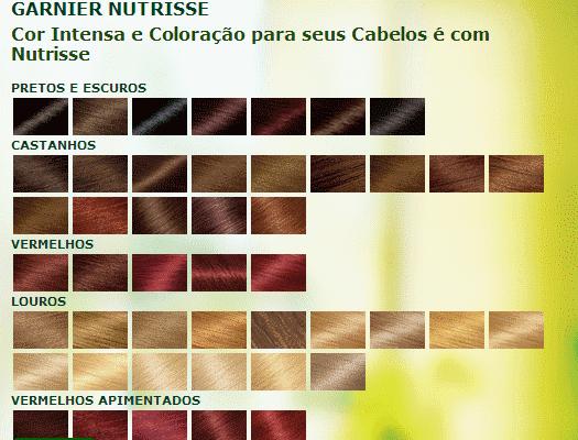 tabela de cores nutrisse garnier