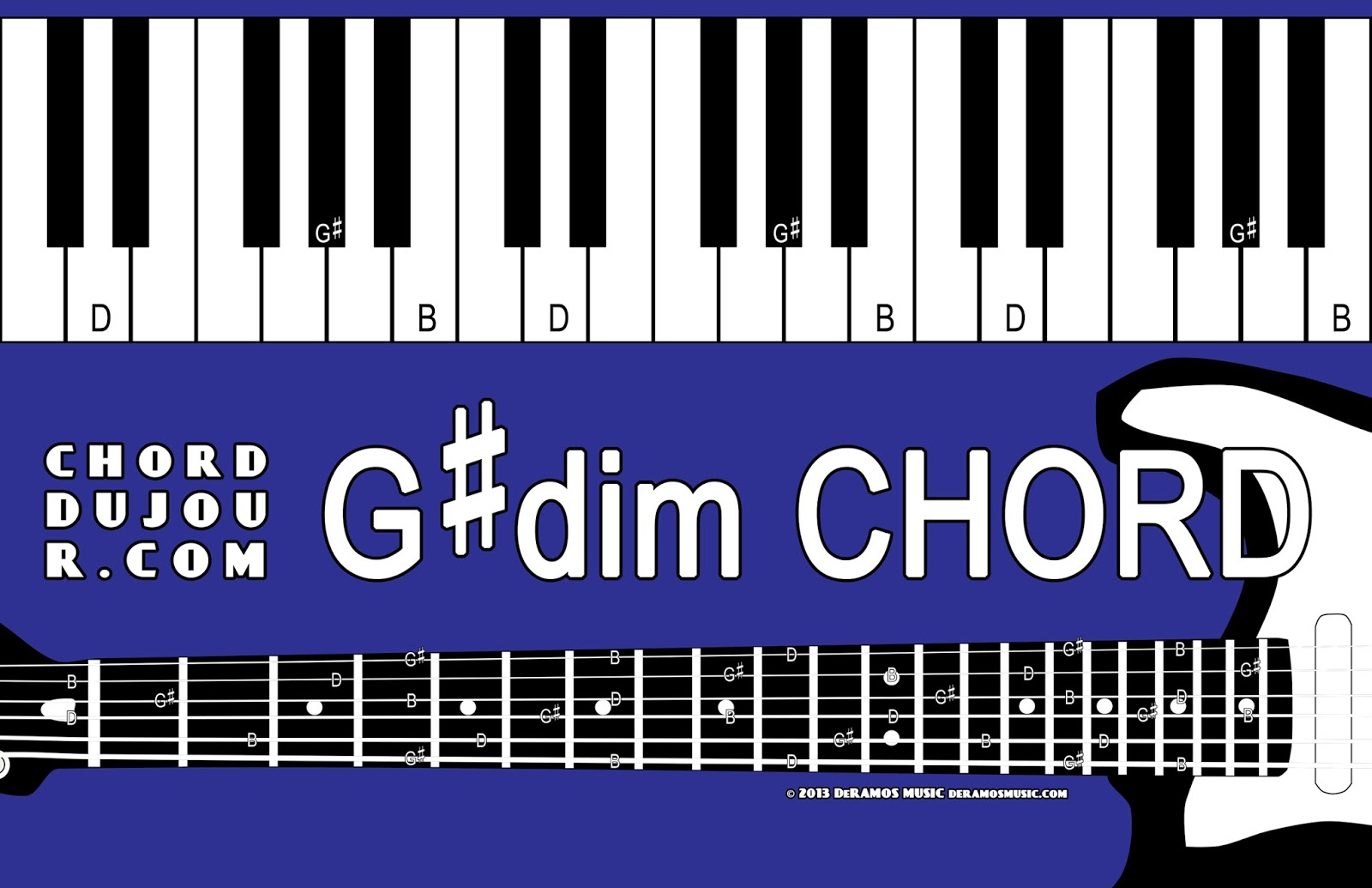 Chord Du Jour Dictionary Gdim Chord