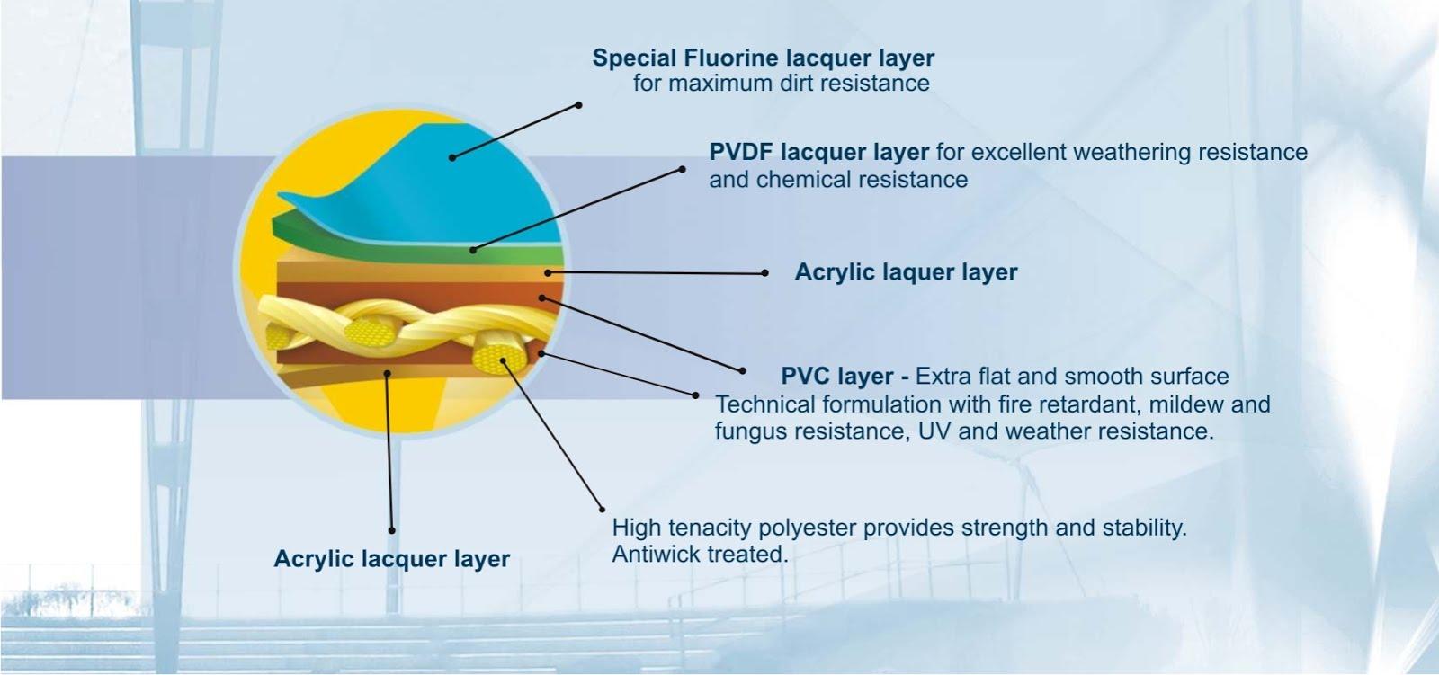 Membrane Layer