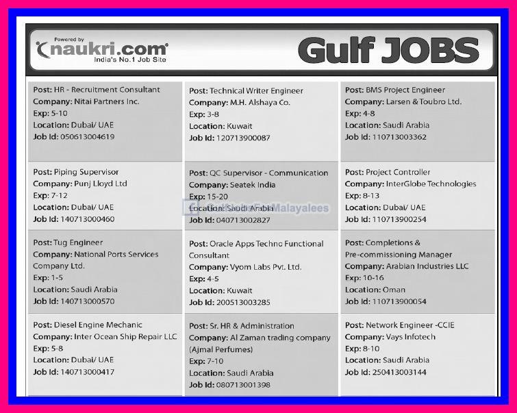 Naukri Gulf Jobs New Vacancies Gulf Jobs For Malayalees