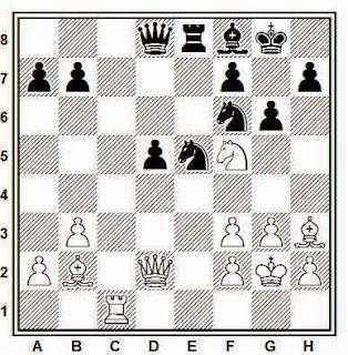 Posición de la partida de ajedrez Veltmander - Cherepkov (URSS, 1950)