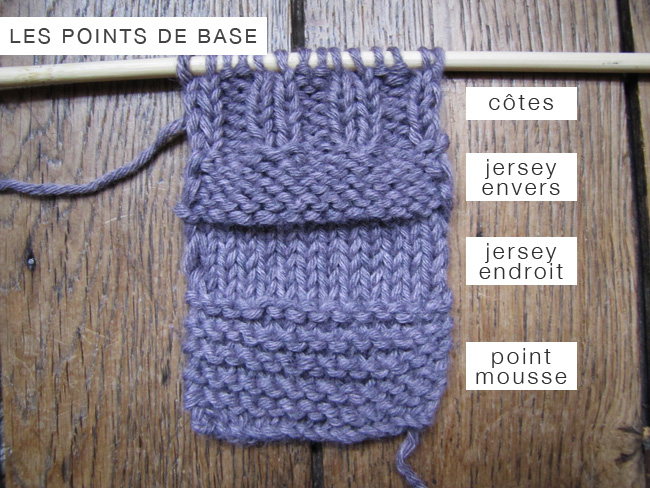 comment tricoter la base