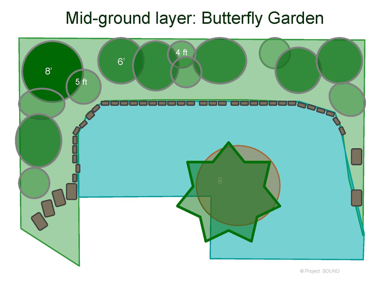 flowers diy butterfly garden landscaping part 1 butterfly garden