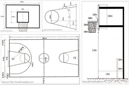 adalah gambar lapangan basket 1 gambar lapangan permainan bola basket