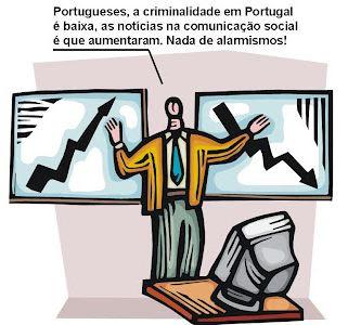a criminalidade em Portugal