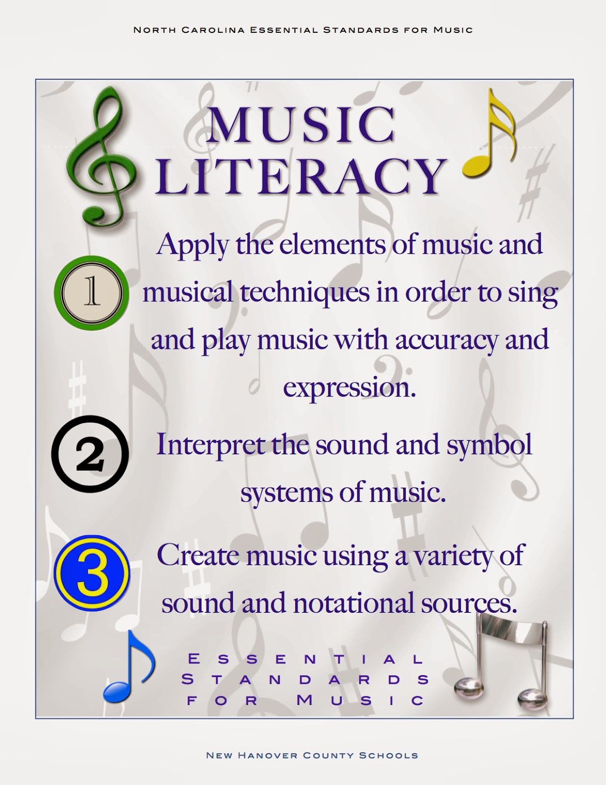 NHCS-Music Education: NC Music Standards Posters