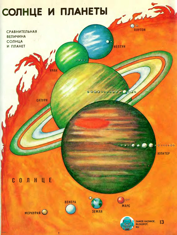 Книга мальчик и девочка география советская