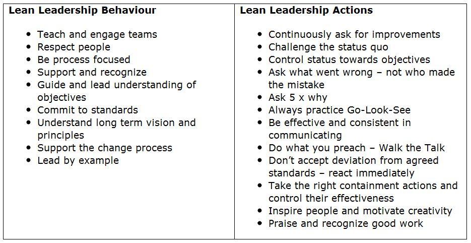the amazon way 14 leadership principles pdf