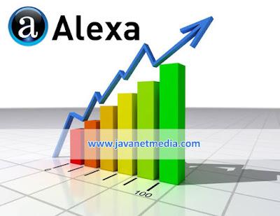 Pengertian Rank Alexa - Alexa.com | JavaNetMedia