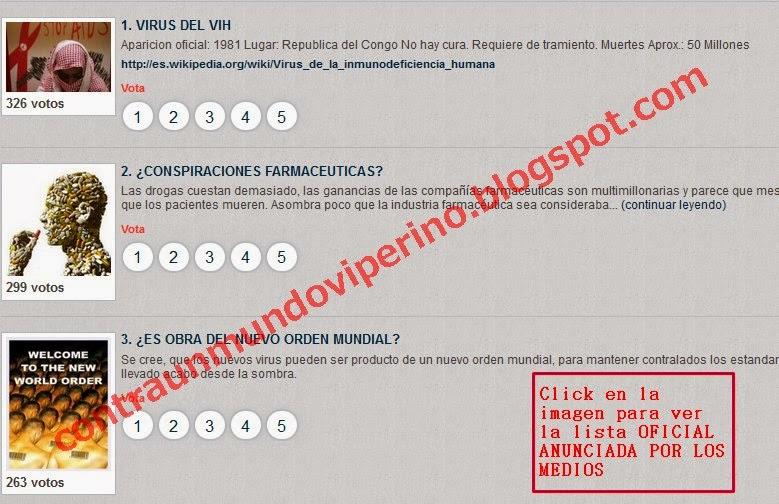 http://m.listas.20minutos.es/lista/epidemias-senaladas-de-ser-creadas-intencionalmente-por-laboratorios-302909/