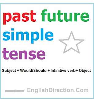 past future simple tense pengertian dan contoh kalimat