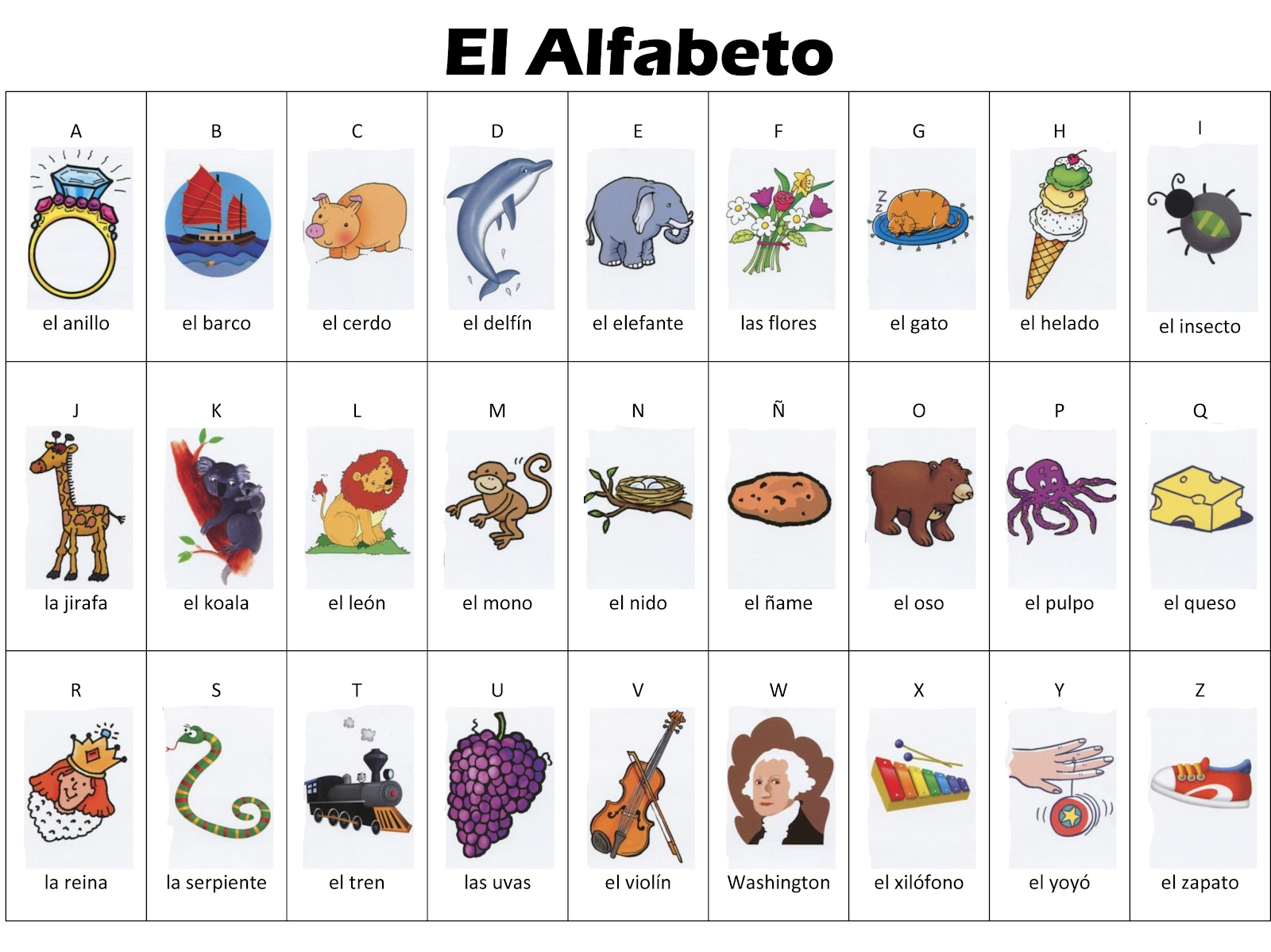 Spanish Alphabet Words Each Letter First, use this alphabet page