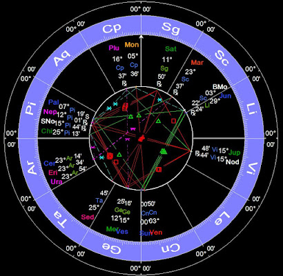 CANCER 2016 INGRESS - June 20, 2016 - 22:35 (10:35 p.m.) UT/+0