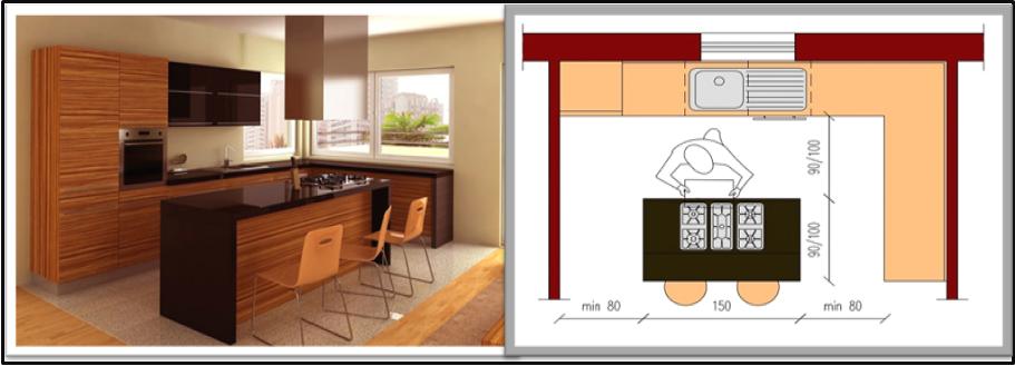cucina a l e isola con bancone con piano cottura lisola con piano cottura richiede una maggiore profondit e lunghezza 150x90100 e necessit di cappa