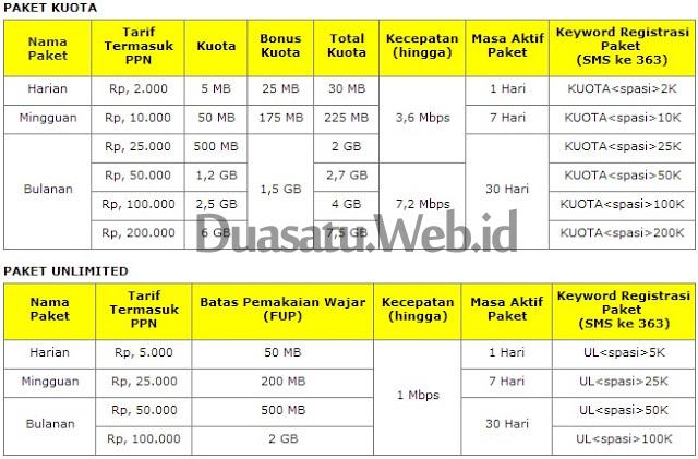 daftar paket internet indosat 3g++(1)+copy Paket internet Indosat IM3 Super 3G terbaru 2013