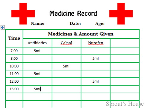 How to keep track of medicines