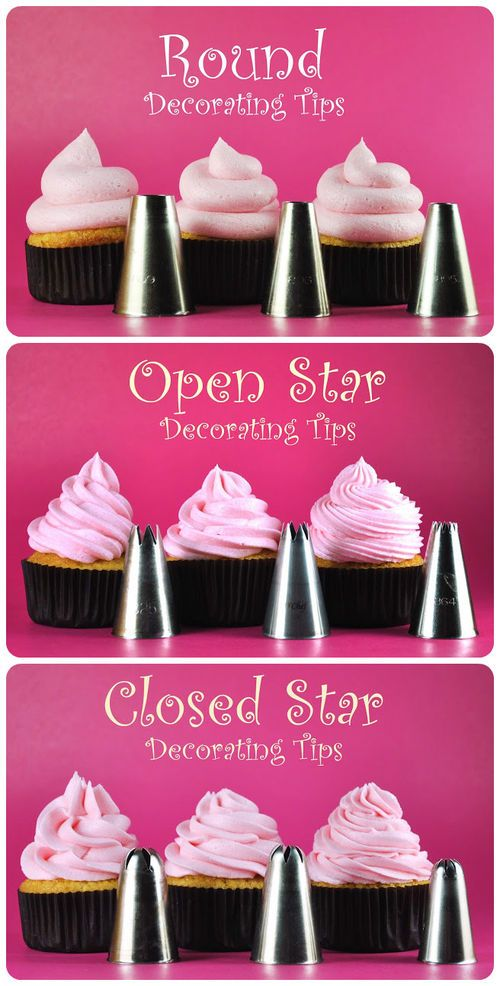 Cake Decorating With Different Tips : anna and blue paperie: Easy Cupcake Icing Tutorials