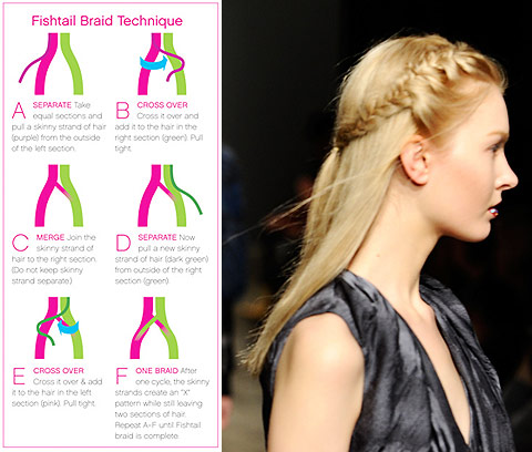 fishtail braid tutorial - photo #30