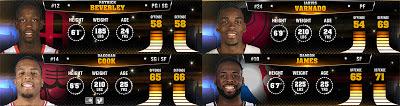 NBA 2K13 ESPN Portraits Mod