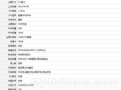 Xiaomi M2S Specs