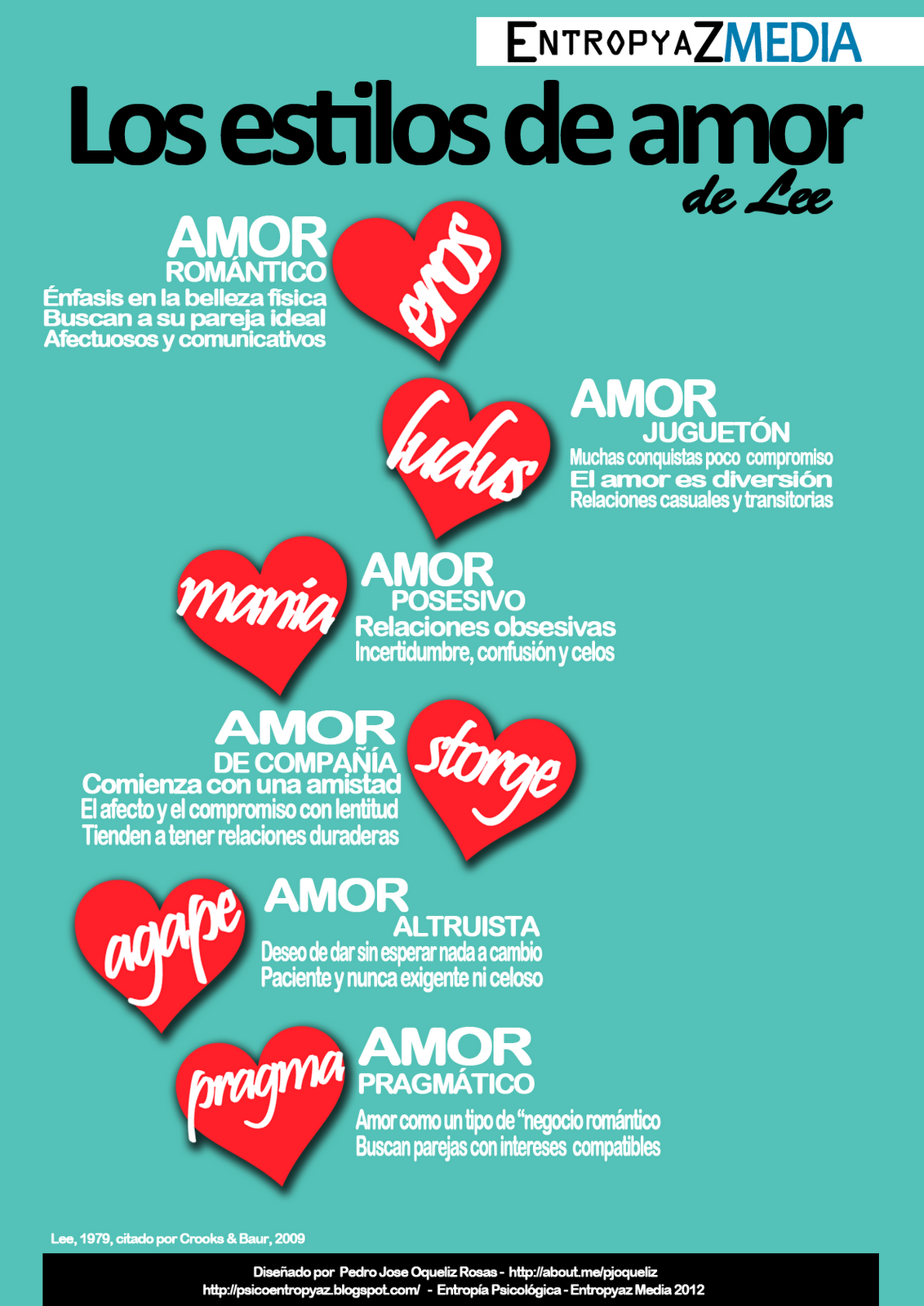 DIFERENTES TIPOS DE AMOR EBOOK DOWNLOAD