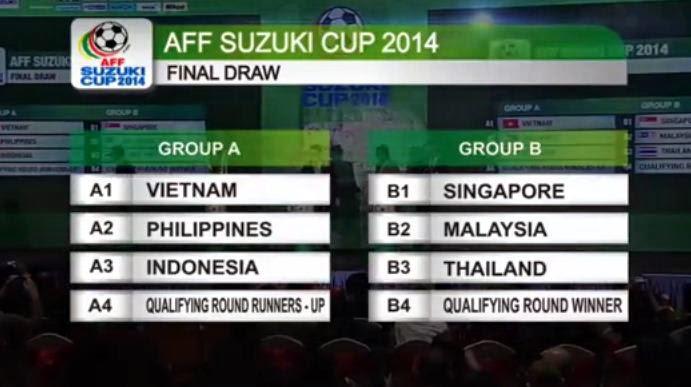 AFF SUZUKI CUP 2014