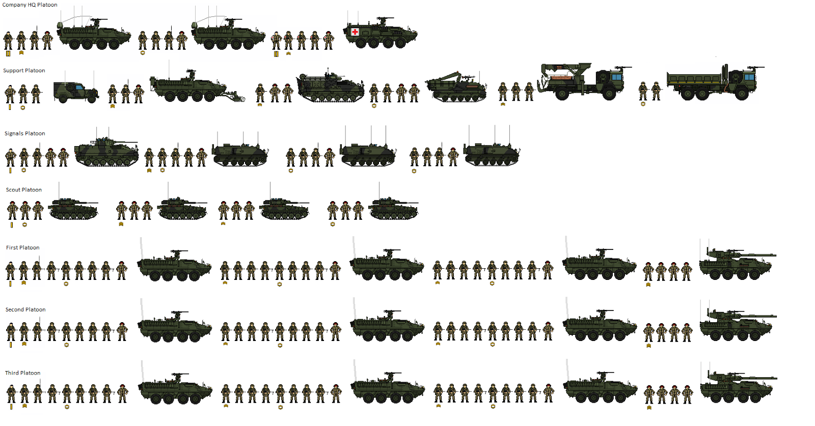 Military Organization Companies And Battalions