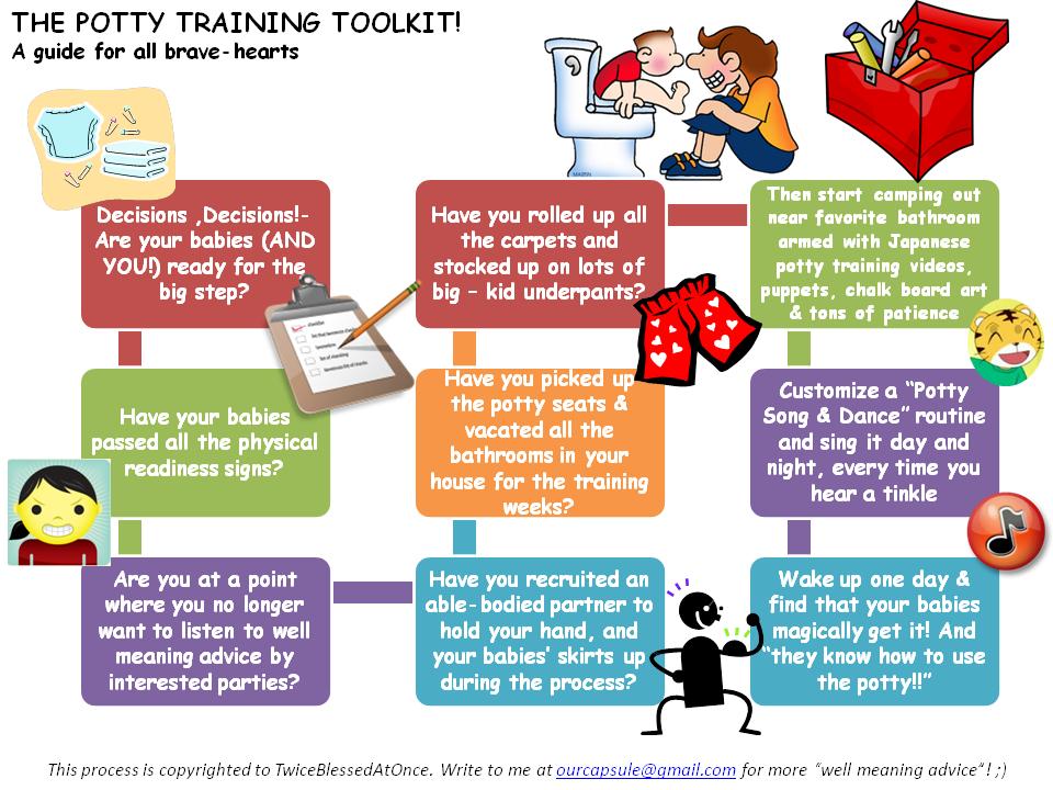 Freebabynamesonline Com Toilet Training Reward Chart Free