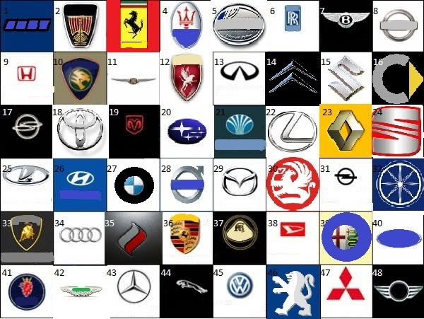 Car Logos Worlds Logo