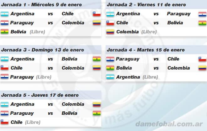 Calendario Sudamericano Sub-20 Argentina 2013