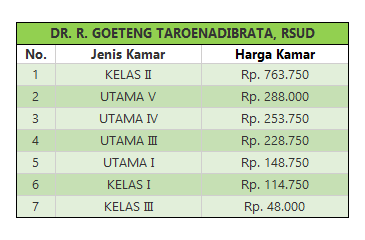 Tarif RS Goeteng Purbalingga