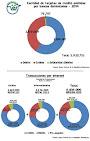 Transacciones por INTERNET Republica Dominicana