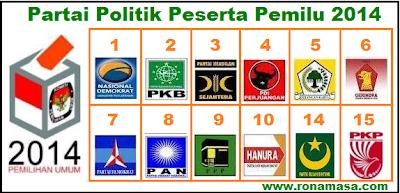 ^Nomor Urut 15 Partai Politik Peserta Pemilu 2014