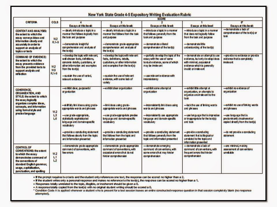 ela essay rubric New english language arts rubrics grade 7 common core english language arts test guide the 2013 grade 7 common core english language arts test.